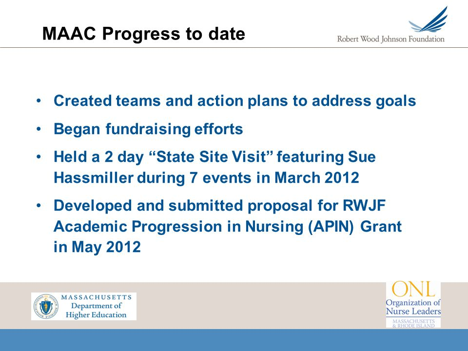 MAAC Progress to date Created teams and action plans to address goals