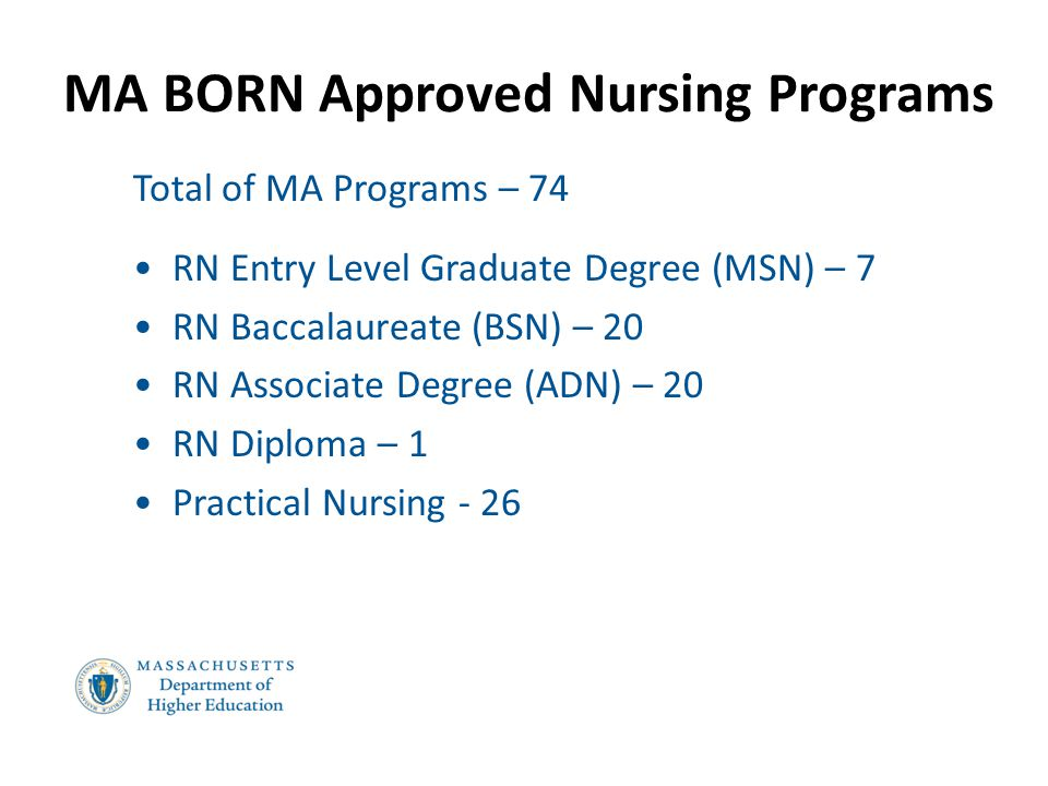 MA BORN Approved Nursing Programs