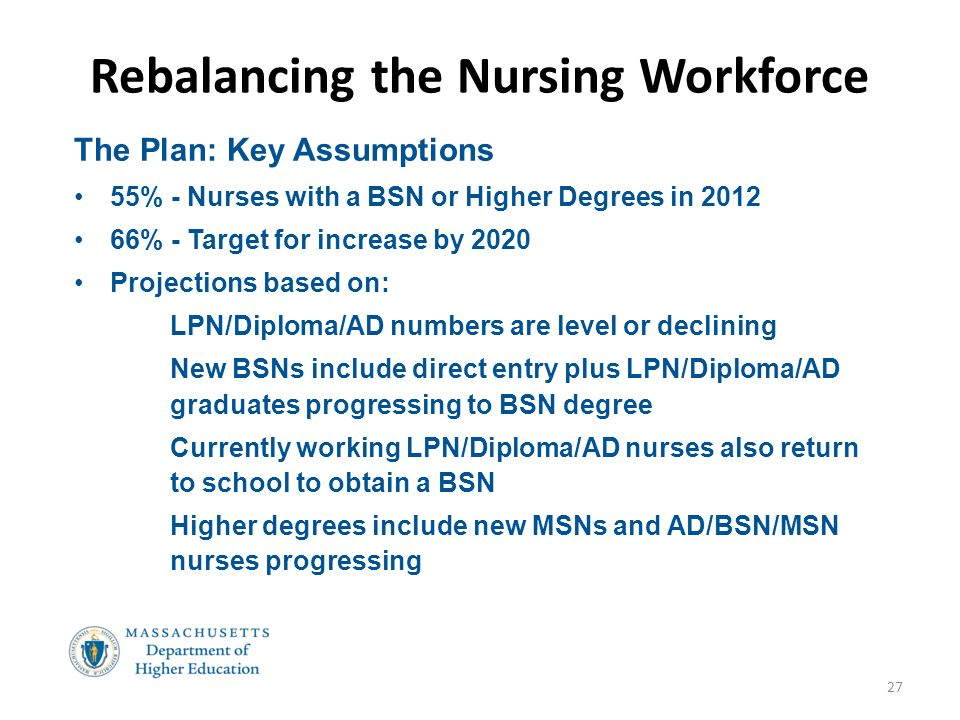 Rebalancing the Nursing Workforce