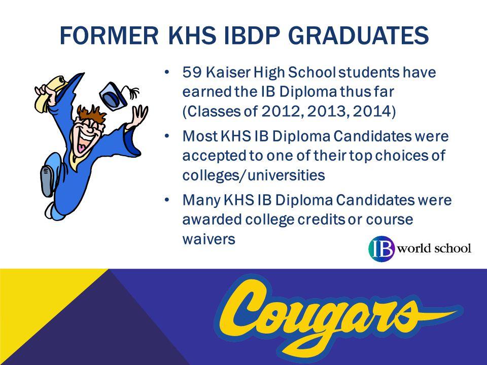 Former KHS IBDP Graduates