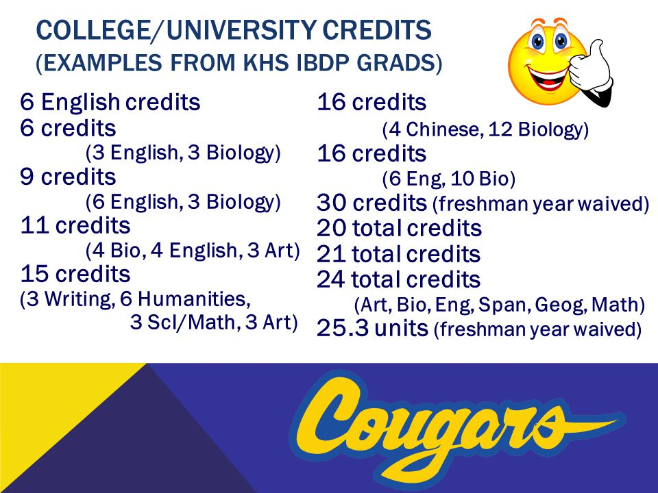 College/university credits (EXAMples from KHS IBDP Grads)