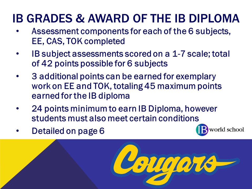 Ib grades & award of the IB diploma