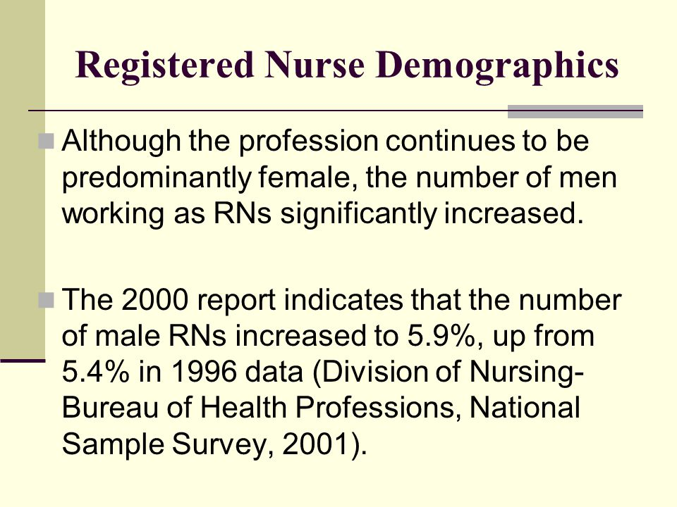 Registered Nurse Demographics