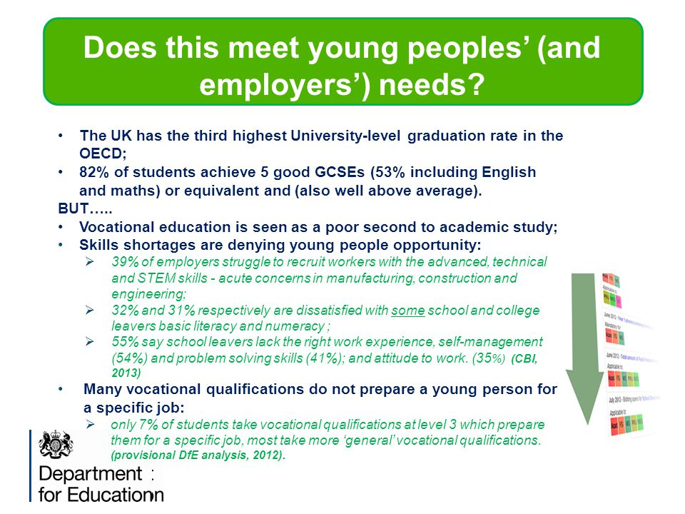 Does this meet young peoples' (and employers') needs