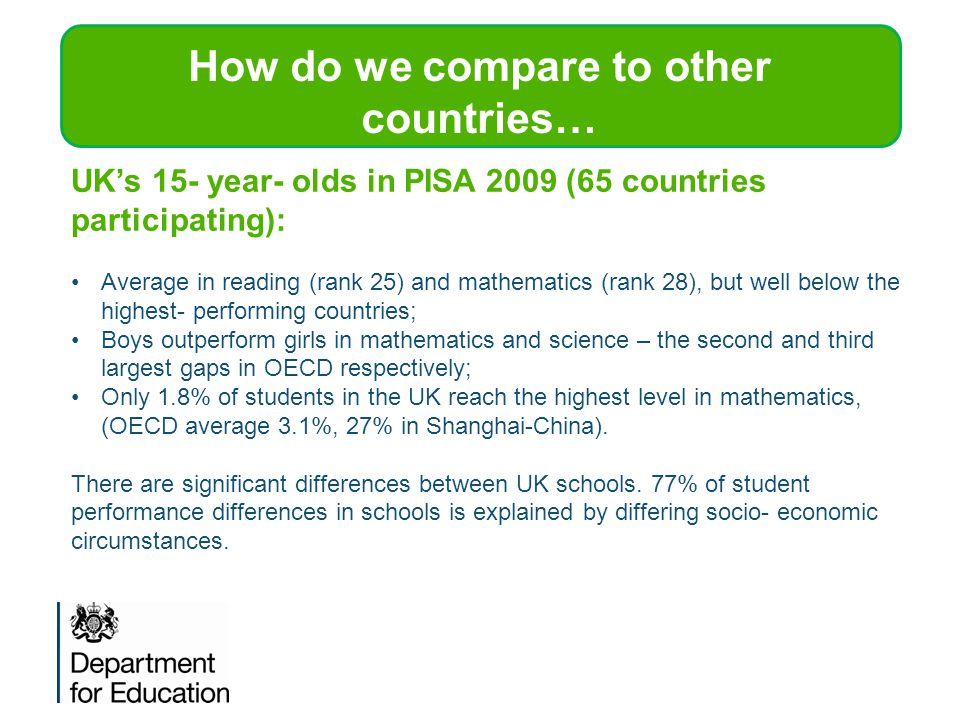 How do we compare to other countries…