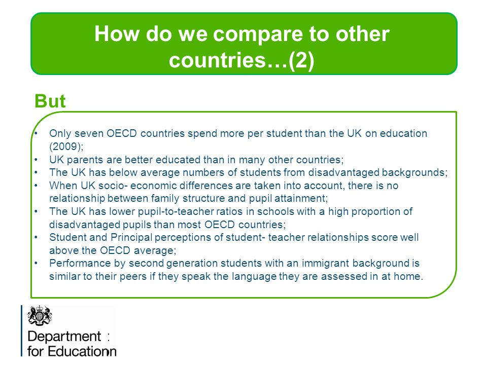 How do we compare to other countries…(2)