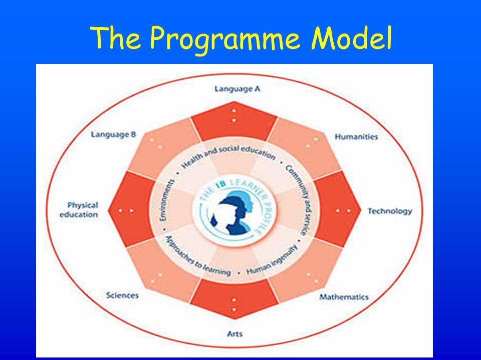 The Programme Model Ada Merritt K-8 Center
