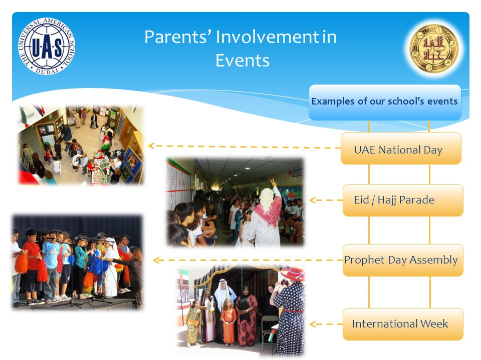 Parents' Involvement in Events