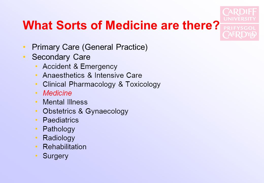 What Sorts of Medicine are there