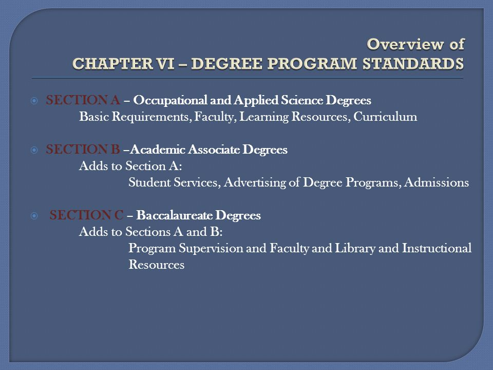 Overview of CHAPTER VI – DEGREE PROGRAM STANDARDS