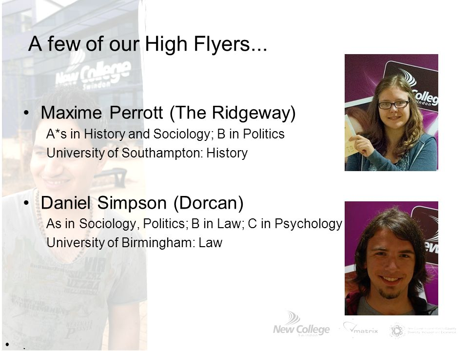 A few of our High Flyers... Maxime Perrott (The Ridgeway)