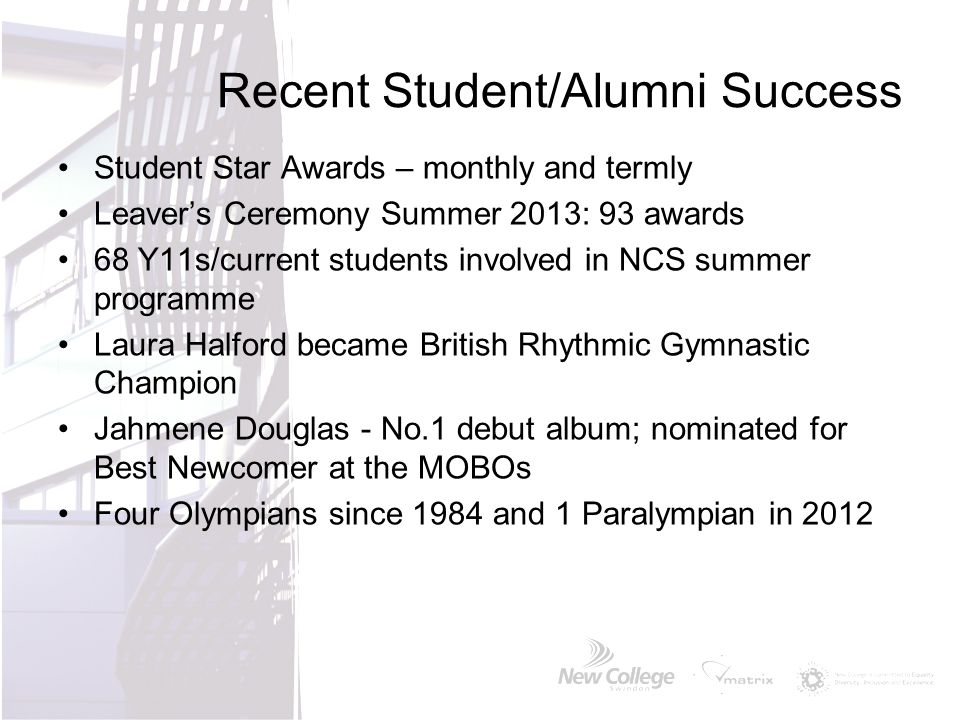 Recent Student/Alumni Success