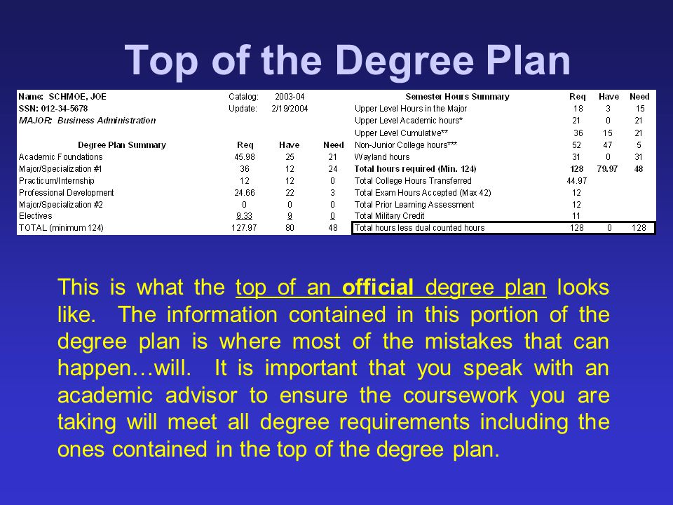 Top of the Degree Plan