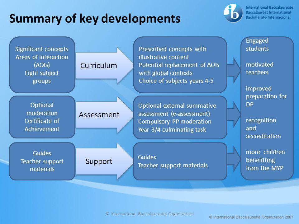 Summary of key developments