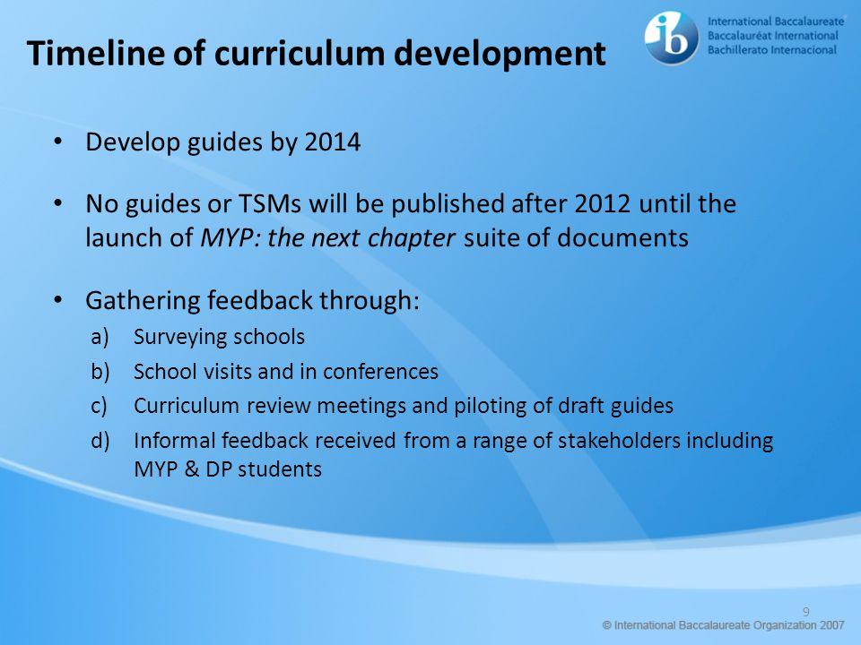 Timeline of curriculum development