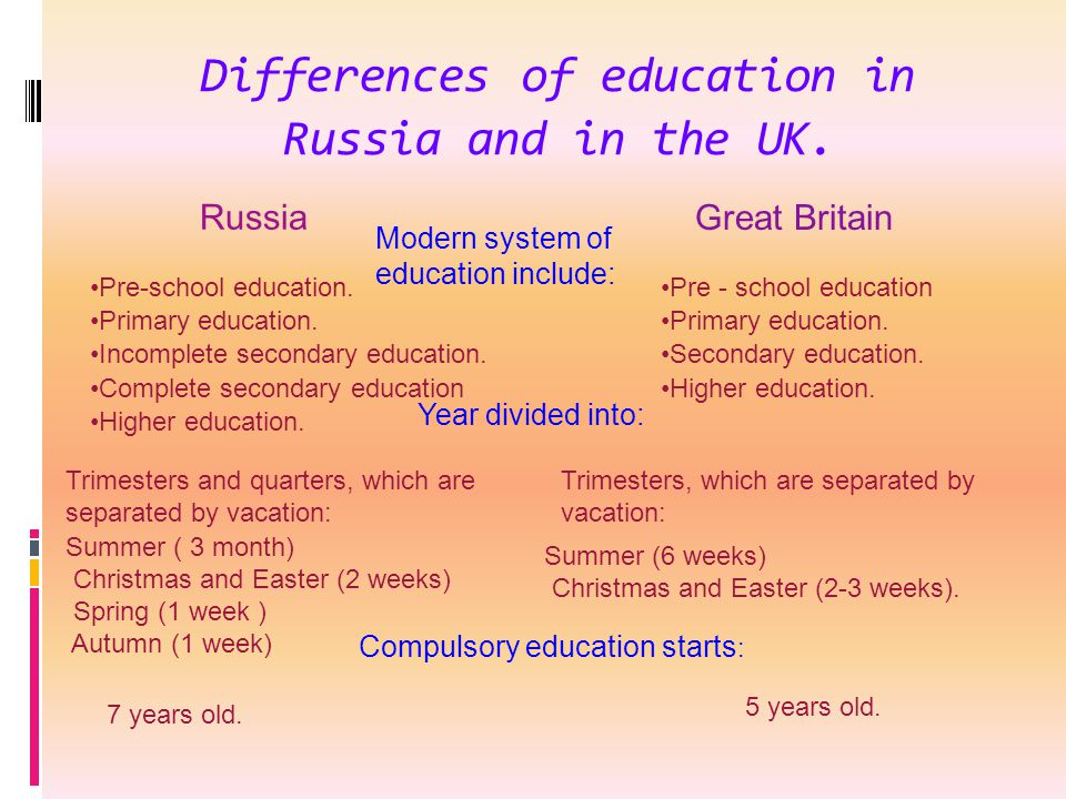 Differences of education in Russia and in the UK.