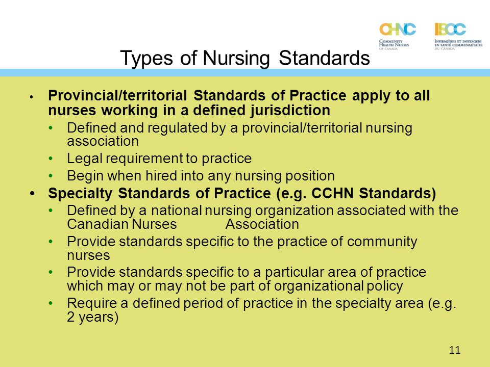 Types of Nursing Standards