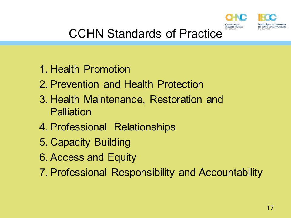 CCHN Standards of Practice