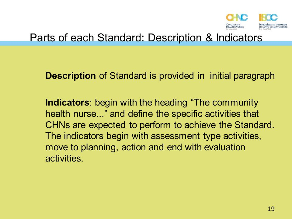 Parts of each Standard: Description & Indicators