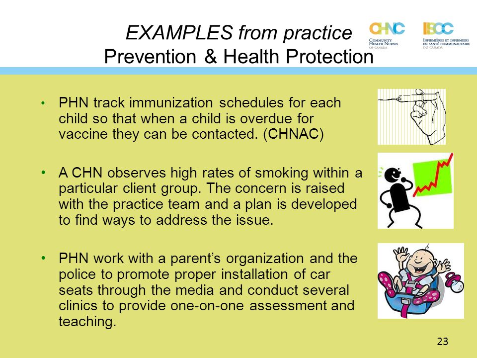 EXAMPLES from practice Prevention & Health Protection