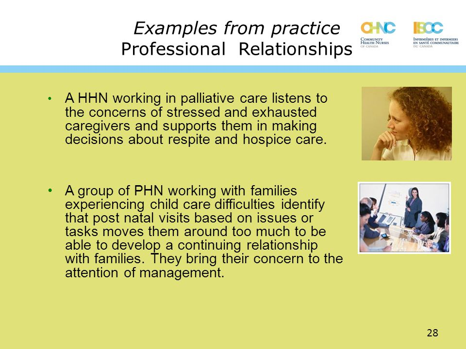 Examples from practice Professional Relationships