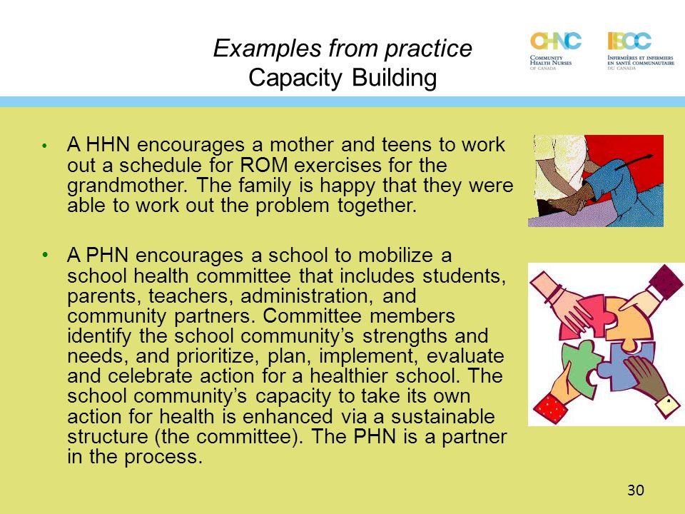 Examples from practice Capacity Building