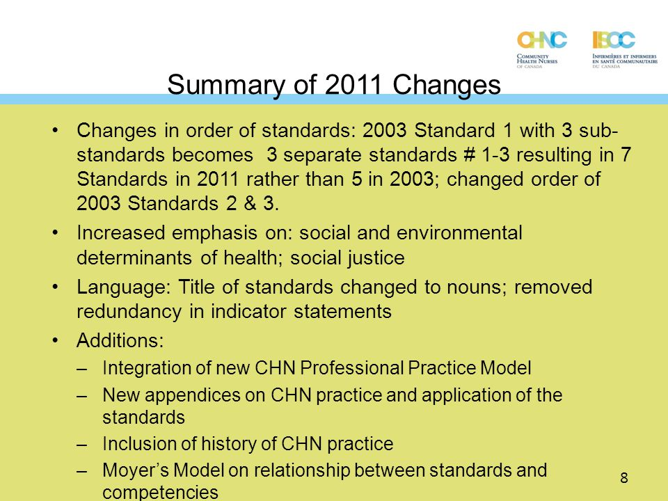 Summary of 2011 Changes