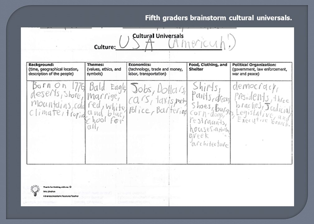 Fifth graders brainstorm cultural universals.