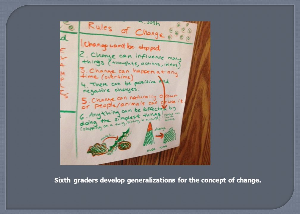 Sixth graders develop generalizations for the concept of change.