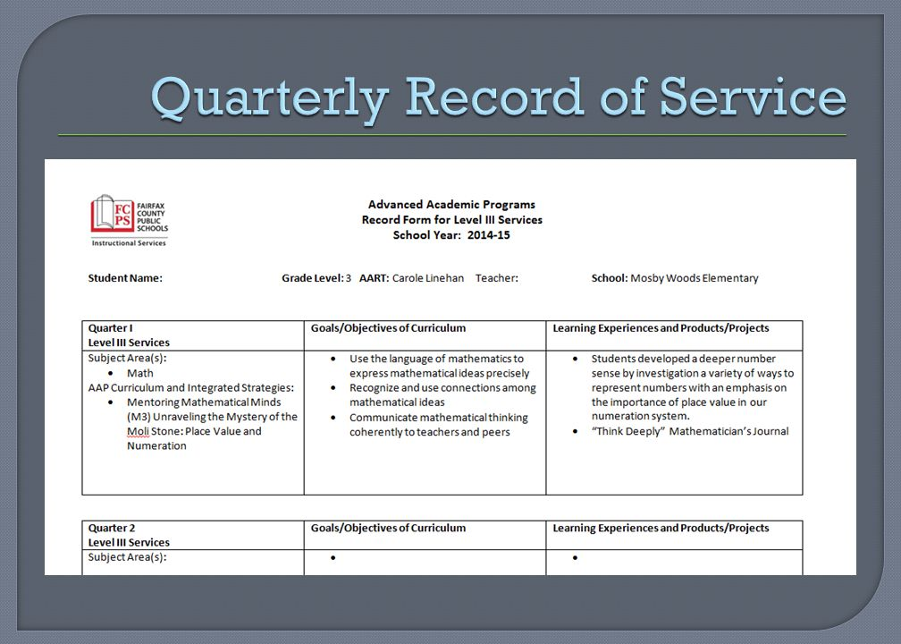 Quarterly Record of Service