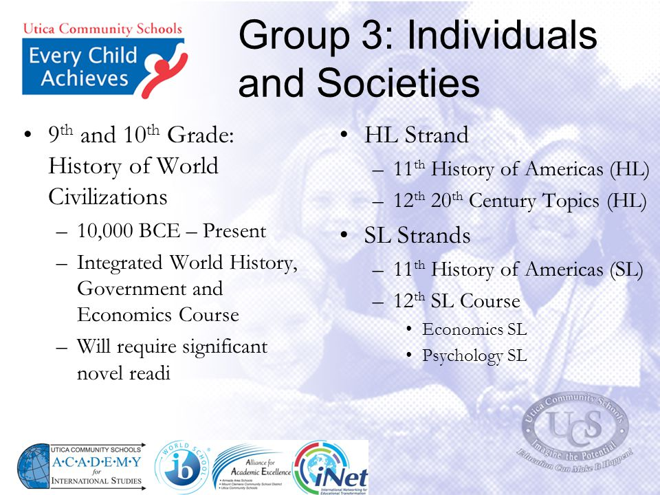 Group 3: Individuals and Societies