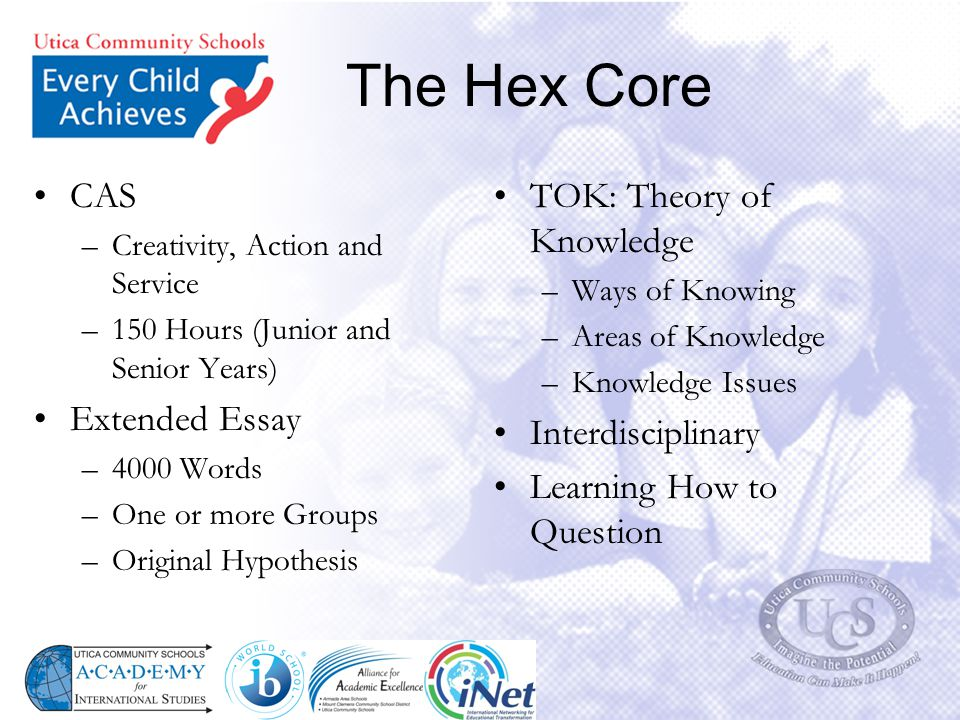 The Hex Core CAS Extended Essay TOK: Theory of Knowledge