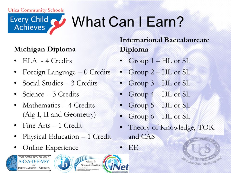 What Can I Earn Michigan Diploma International Baccalaureate Diploma