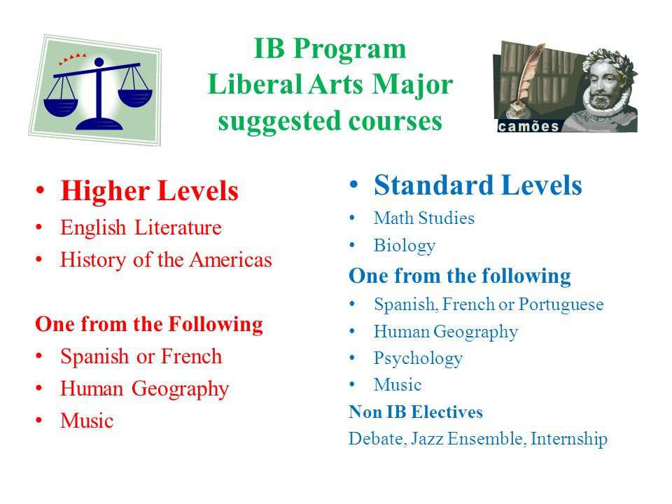 IB Program Liberal Arts Major suggested courses