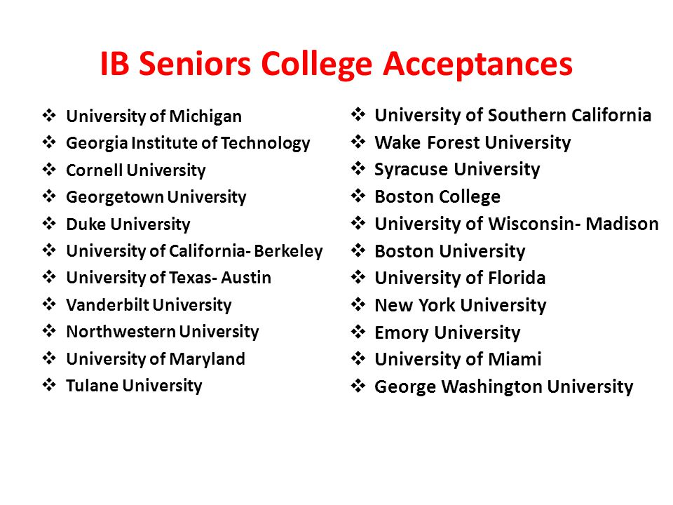 IB Seniors College Acceptances