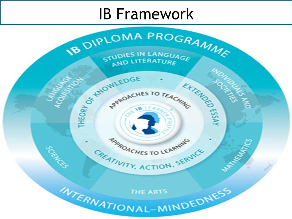 IB Framework