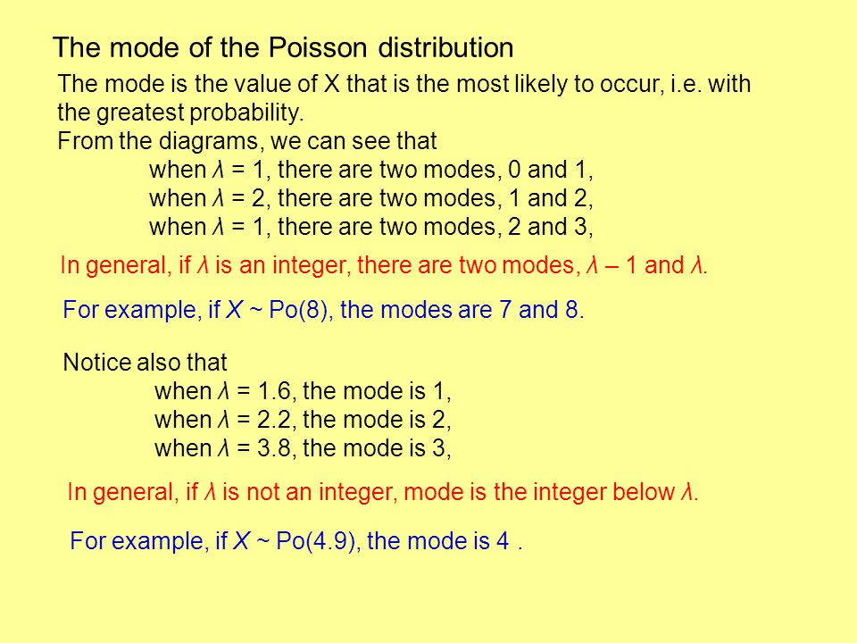 The mode of the Poisson distribution