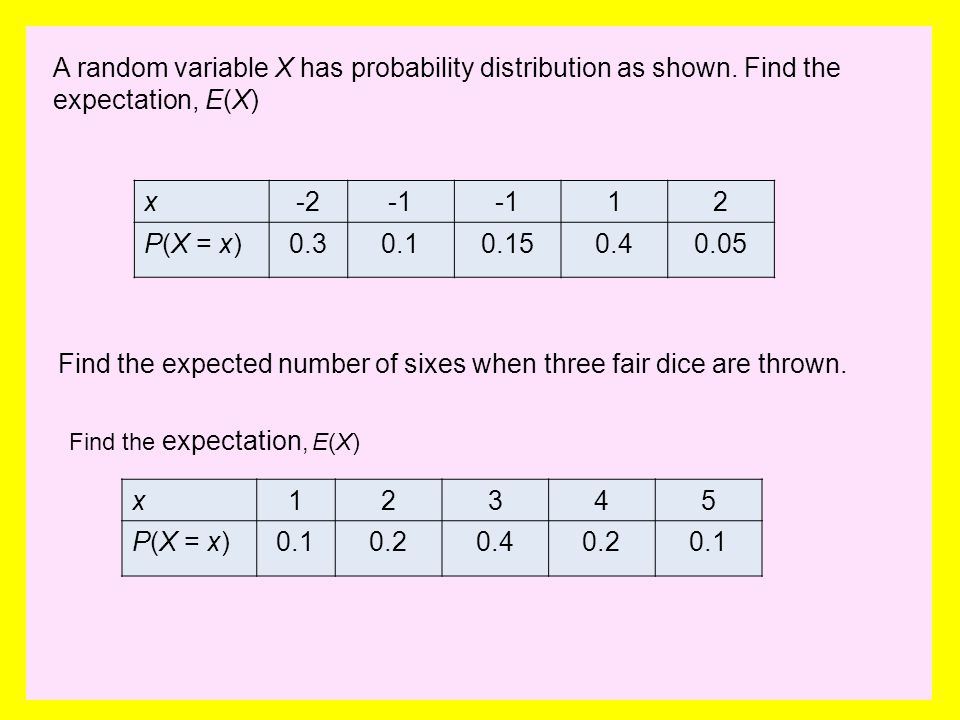 Find the expected number of sixes when three fair dice are thrown. x 1
