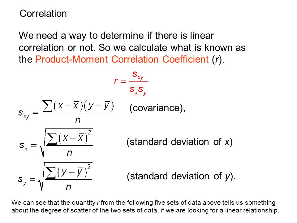 (standard deviation of x)