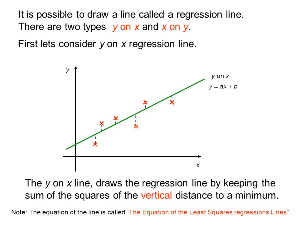 First lets consider y on x regression line.