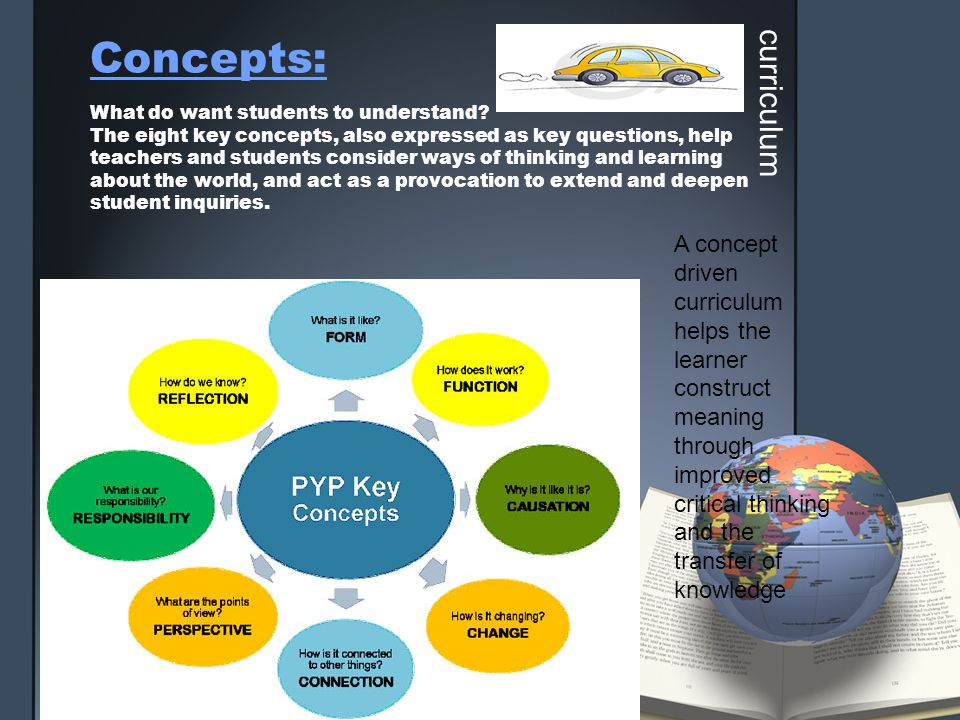 Concepts: What do want students to understand