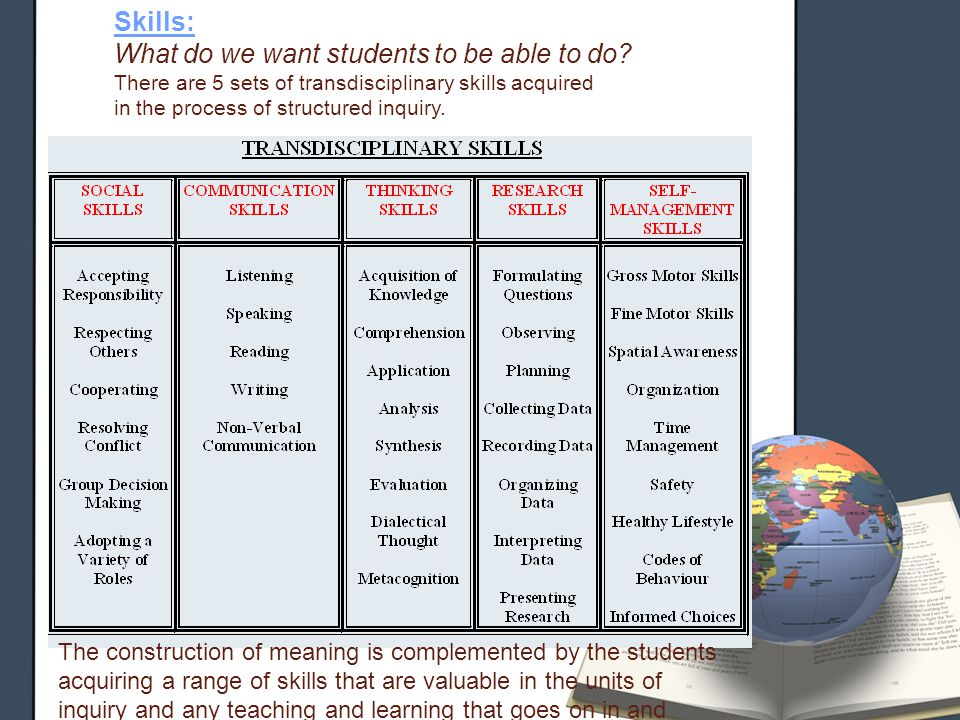 Skills: What do we want students to be able to do
