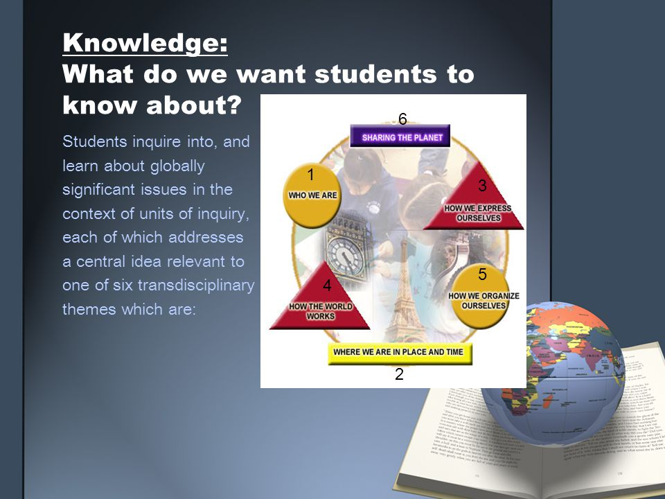 Knowledge: What do we want students to know about