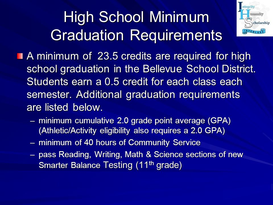 High School Minimum Graduation Requirements