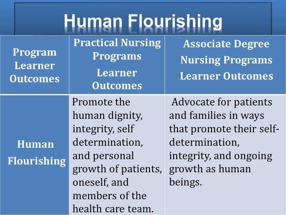 Human Flourishing Program Learner Outcomes Practical Nursing Programs