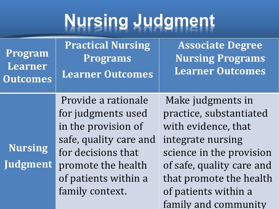 Nursing Judgment Program Learner Outcomes Practical Nursing Programs