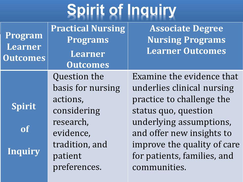 Spirit of Inquiry Program Learner Outcomes Practical Nursing Programs