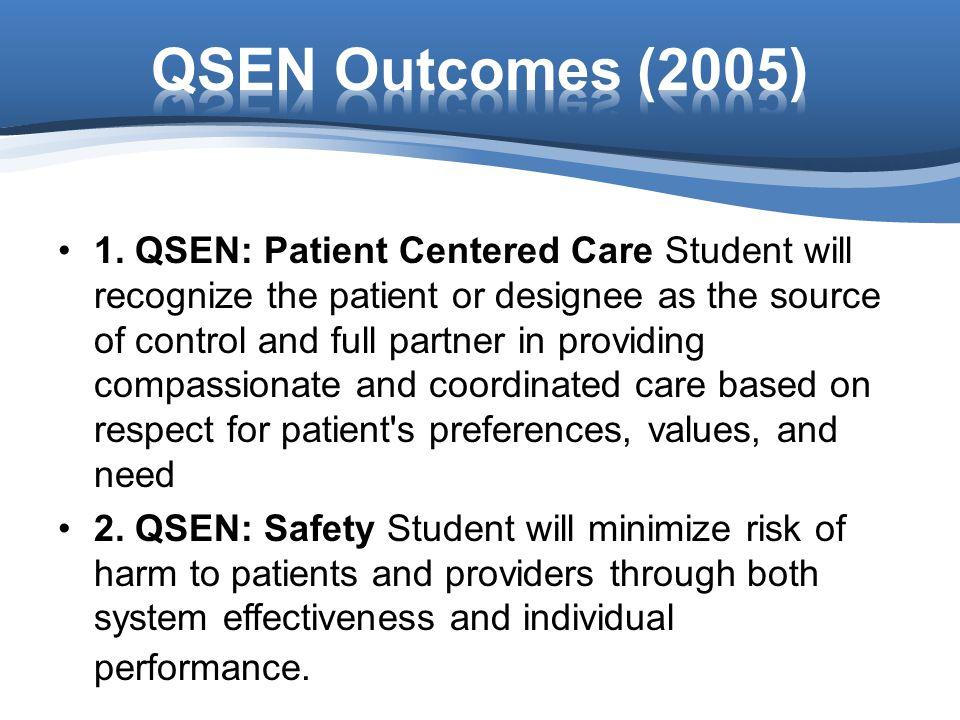 QSEN Outcomes (2005)