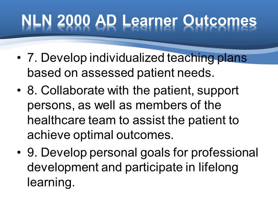 NLN 2000 AD Learner Outcomes