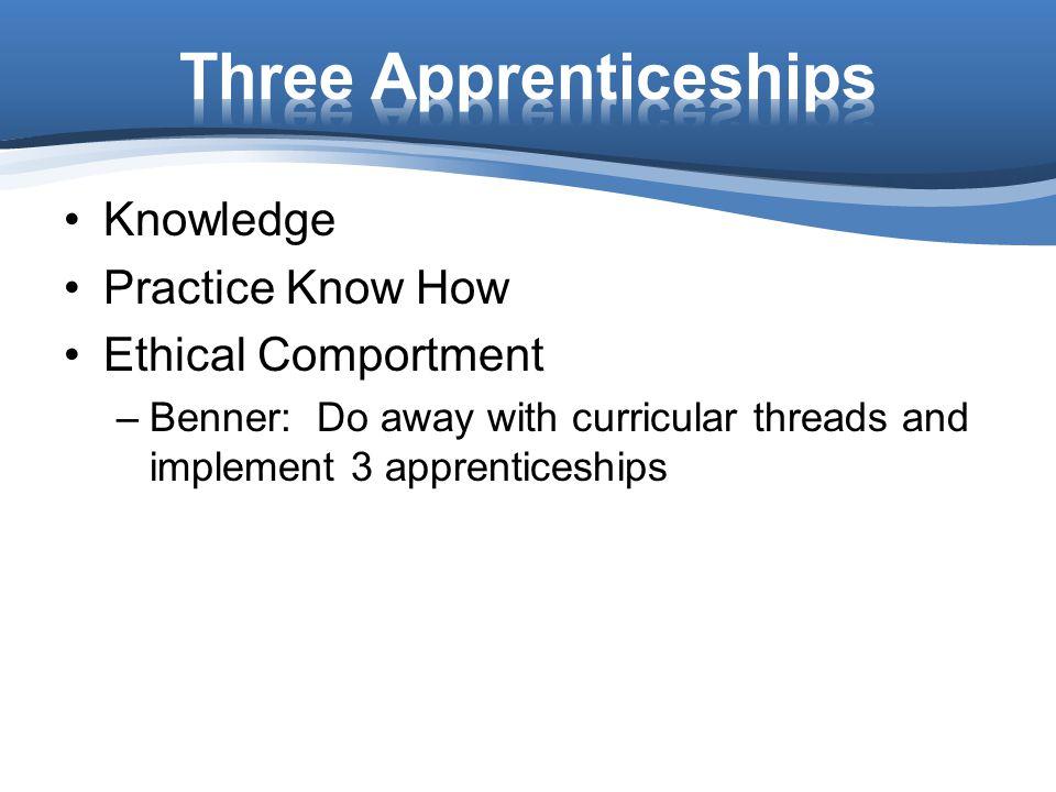 Three Apprenticeships